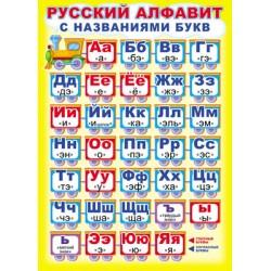 Плакат Русский алфавит с названием букв