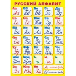 Плакат Русский алфавит А2