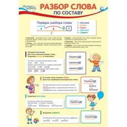 Плакат Разбор слова по составу А3