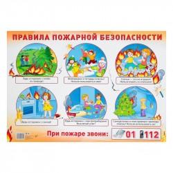 Демонстрационный плакат Правила пожарной безопасности